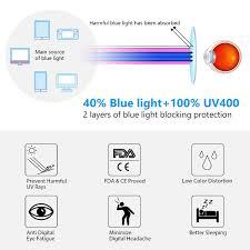 Freshlook Contact Lens Wwwtopsimagescom