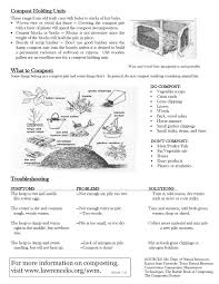 Backyard Composting | City Of Lawrence, Kansas How To Build The Ultimate Compost Bin Backyard Feast Top Tips For Composting Western Disposal Services Dog Waste Composter Composters And Best 25 To Make Compost Ideas On Pinterest Start 10 Things You Should Not Put In Your Pile Sff The Different Types Of Bins Diy We Got Leaves Coffee Grounds Please Page 4 Patterns Choosing A Food First Nl Low Cost Bin Your Garden Hubpages 233 Best Images Diy Garden Metro