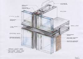 curtain wall unitized system scifihits
