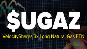 ugaz stock chart technical analysis