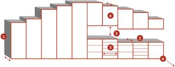 den küchengrundriss richtig erstellen tipps infos hier