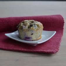 quark kokosmehl muffins mit protein happy end kurven