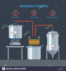Home Brewing Process Items. All You Need For Brew Home Made Craft ... Homebrew Room Brew Setup Pinterest Homebrewing And Allgrain Brewing 101 The Basics Youtube Ultimate Home Kit Prima Coffee Set Hand Drawn Craft Beer Mug Stock Vector 402719929 Shutterstock 402719875 Beautiful Design Pictures Interior Ideas Automatclosed System Herms Layout Hebrewtalkcom Brewery 1000 Images About On Armantcco Stunning Gallery Decorating Hammersmith Alehouse 8 Space Ipirations