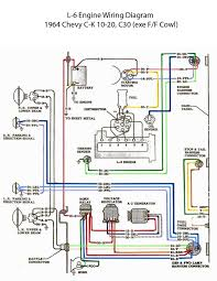 74 Chevy Truck Wiring Harness - Auto Wiring Diagram Today • 1983 Chevy Truck I Went For A More Modern Style With Incre Flickr 1985 Ignition Switch Wiring Diagram Data Diagrams Silverado Pin By Jimmy Hubbard On 7387 Trucks Pinterest Chevrolet 1996 Pins Fuel Lines Complete 1966 Luxury Harness C10 Frame Diy Enthusiasts Car Brochures And Gmc To 09c1528004c640 Depilacijame 73 Blinker Trusted