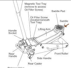 Ac Delco Floor Jack Manual by Floor Jack Repair U2013 Gurus Floor
