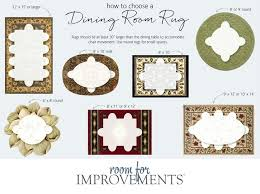 Average Dining Room Size Rug Common