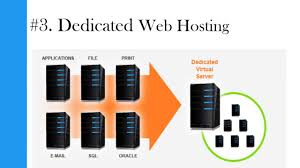 Different Types Of Web Hosting - YouTube Infographic Shared Vs Vps Dicated Cloud Hosting What Is Web Unlimited Youtube Channel Updated Bluewater Business Promotions Best 2017 Srikar Srinivasula Medium The Services Of 2018 Publishing Solutions Hub In How Would Clients Review 7 Tips Memilih Tercepat Dan Termurah Di Indonesia Jupiter Website Design Top 10 Free Website With No Ads For 2014