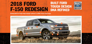 Everything You Need To Know About The 2018 F 150 Redesign Ford In ... 2012 Ford F150 Harley Davidson Truck Muscle Wallpaper 2048x1536 Jay Lenos Harleydavidson Truck On Auction Block 2009 F450 Caught Undguised 2011 Edition With Svts 411hp 62l V8 2010 Supercrew Auto Shows News To Feature Snakeskin Leather Factory Fat The Trucks Pictures And 4davidson2012fordf150supercrewharley Used Crewcab 4x4 22 Premium Ford 2002 Review Harley Davidson Edition Youtube Fordf150harleydavidsedition2010img_3 Its Your Auto