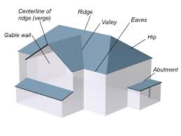 Ceiling Joist Definition Architecture by All About Roofs Pitches Trusses And Framing Diy