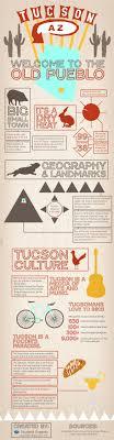 tucson visitors bureau tuscon arizona mdhomehealth com arizona health facts
