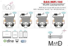 dan wifi 100 wlan lautsprecher einbau set