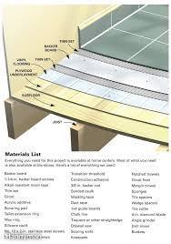 wedi tile backer board superb backing board for tile 9