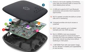OOMA Telo's New Security Features | Hi-tech Chic Benefits Of Ooma Telo Internet Phone Service Oomatelo2 Telo 2 Home Voip Black Ebay Amazoncom Free Discontinued By Air System With Hd2 Handset Office Review And Review The Gadgeteer Device Youtube Amazonca With Hd2 Wireless 6 Best Adapters Atas To Buy In 2018