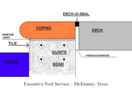 2 ways to save your pool tile pool coping before it s late