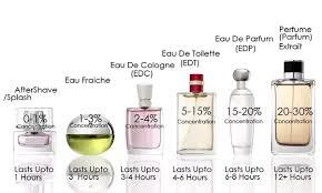 eau de toilette toilet water fragrances what is the difference between perfume eau de