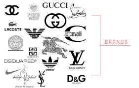 Famous Clothing Brand Logo
