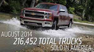 GM Truck Sales Just Beat Ford F-Series For The First Time This Year Ford Trucks Suck And The People Who Drive Them Dodge Sucks Super Cars Pics 2018 2017 F250 Duty Crew Cab Pricing Features Ratings 2015 F150 Price Photos Reviews Updated Preview Consumer Reports The Is A Stumpripping Monster Drive Fords Suck Why You Should Choose Chevy Pinterest Jeeps Superduty Photo Thread Post Pics Of Your Truck Here Bought Ford Cant Afford Real Trucks Meme Ranger Regrets Truth About Hids Wire Up On Plowpics Snow Plow Forum Lets Talk 20 Bronco Concept Rendering Page 6 021
