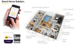 WIN A Smart Home Alarm System With Yale - All 4 Women Perch Lets You Turn Nearly Any Device With A Camera Into Smart Modern Smart Home Flat Design Style Concept Technology System New Wifi Automation For Touch Light Detailed Examination Of The Market Report For Home Automation System Design Abb Opens Doors To Future Projects The Greater Indiana Area Ideas Remote Control House Vector Illustration Icons What Is Guru Tech Archives Installation Not Sure If Right You Lync Has