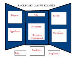 Science Classes Fair Display Backboard