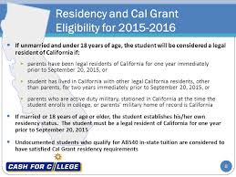 Cal Grant Income Ceiling Agi by 100 Cal Grant B Income Ceiling 2015 Financial Aid Student