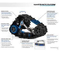 100 Track System For Truck CAMOPLAST CAMSO UTV 4S1 Kymco Bad Motorsports Inc