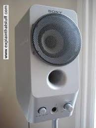 How Loudspeakers Work
