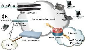 Binary Systems, Inc. - VoIP, Networking, And Mac / Linux / Windows ... What Business Looks For In A Sip Trunking Service Provider Total How To Become Voip Youtube Top 5 Best 800 Number Service Providers For Small Business The Unlimited Calling Plans Providers Voip Questions You Should Ask Your Provider Voicenext Clemmons North Carolina Voipcouk Secure Trunks Protecting Your Calls Start A Sixstage Guide Becoming Netscout Truview Live Assurance On Vimeo Uk Choose Voip 7 Steps With Pictures