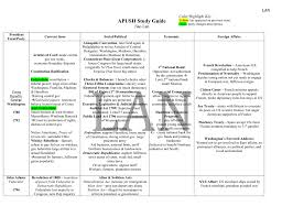 Iron Curtain Speech Apush Definition by Kitty Lan Apush Comprehensive Review