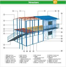 kostengünstige fertighäuser zwei schlafzimmer modularhäuser