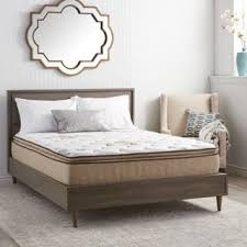 Size King Bed in a Box Mattresses For Less