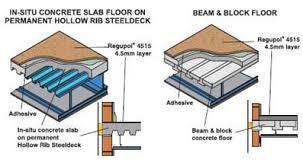 Regupol 4515 Acoustic Underlay For Concrete Slab Flooring 2