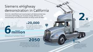 EHighway – Solutions For Electrified Road Freight Transport ... Space Shuttle Endeavours Toyota Tow Truck Gives California Science Separate And Nevada Highway Patrol Cars Ats Mods Camp Fire Offers To Replace Burned Of Nurse Farm Bureau Woman Cfronts Dealership Employee For Taking Her Willits Car Truck Accident On 101 September 29 Charity Run 5th Annual Mustang Club All American V8 Is A Otograph By Brad Hodges A Vintage Pickup Discovered Custom Lifted Trucks For Sale In Montclair Ca Geneva Motors Ehighway Solutions Electrified Road Freight Transport Volvo Successfully Demonstrates Onhighway Platooning