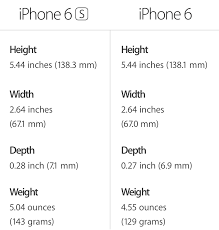 Weight size and battery life how iPhone 6s and iPhone 6s Plus