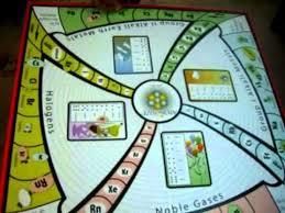CHEMISTRY BOARD GAME