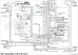 1961 Ford Truck Wiring Diagrams - FORDification.info - The '61-'66 ... Still Working Hard 61 F100 4x4 Places To Visit Pinterest Work 1961 Ford Unibody Youtube Caught At The Curb Weird Ford Trucks From Brazil F100 Pickup Stock 121964 For Sale Near Columbus Oh 12 Ton Sale Classiccarscom Cc364623 Pin By Jimmy Hubbard On 6166 Style Side Short Bed Cc Flashback F10039s New Arrivals Of Whole Trucksparts Or Classic Auto Editors Consumer Guide 9781450876629 Unibody A Crowning Achievement Custom