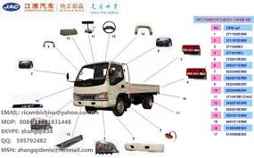 100 Truck Interior Parts Sell Jac Spare Manufacturer Supplier Exporter