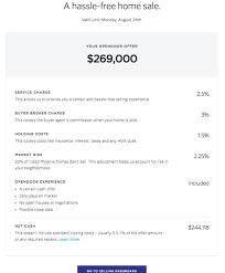 How Opendoor makes instant offers on properties