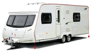 Caravan Awning Sizes Chart – Broma.me Second Hand Caravan Awning Strand In Sizes Chart Porch Awnings From Size Full Ventura 2 Berth Lunar With Touring Walker For Windows Sunncamp Mirage Bag Containg 1050 Ocean L Regatta Windbreak Connect Used Caravan Awning Bromame