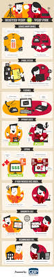 16 Best Images About Infographics On Pinterest | Infografia, Voip ... Top 10 Best Cable Modems For Comcast Xfinity 2018 Heavycom Arris Touchstone Voip Gateway Baldor Motor Wiring Diagrams 16 Best Images About Infographics On Pinterest Infografia Seamless Migration From Analog Phone Lines To Sip Trunks Ant What Everyone Gets Wrong In The Debate Over Net Neutrality Wired Ip Voice Termination Technology Solutions Comcasts New Wireless Service Mobile Is Now Live 35_d_bcgcjpg Business Review Phone Services Voip Definition Over Internet Protocol
