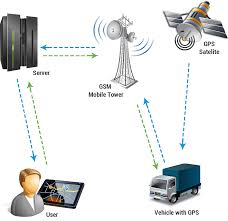 VTS - GPS Based Vehicle Tracking System | Vehicle Tracking ... Truck Tracking System Packages Delivery Concept Stock Vector Transportguruin Online Bookgonline Lorry Bookingtruck Fleet Gps Vehicle System Android Apps On Google Play Best Services In New Zealand Utrack Ingrated Why Ulities Coops Use Systems Commercial Or Logistic Srtsafetelematics Et300 Smallest Gps Car Tracker Hot Mini Smart Amazoncom Motosafety Obd Device With 3g Service Live Track Your Vehicle Georadius
