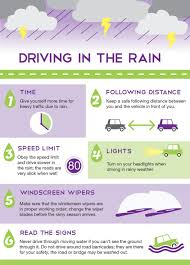 Tips For Driving In The Rain - By OUTsurance Keep Safe, Protects You ... Safety Lucky Dog Industries Washington Dc 10 Tips For New Truck Drivers Roadmaster School Msages Why Are There So Many Driver Jobs Available Our Road Safety Campaigns Transafe Wa How A Suicidal Man Was Rescued By Team Of To The Importance Appreciation Week Fleet Traing Services Consulting From Iti Safe Holiday Travel Florida Highway And Motor Vehicles