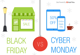 Black Friday And Cyber Monday Infographic Black Friday Vs Cyber Monday Addthis