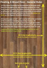Underlayment For Nail Down Bamboo Flooring by Bamboo Floor Installation Methods