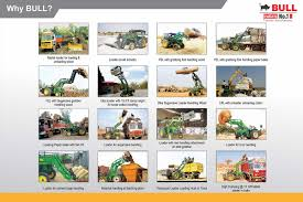 BULL Sugar Cane Loader - Sugar Cane Grab Loader Manufacturers Tx936 Agrison Lvo Fe240 18 Tonne 4 X 2 Skip Loader 2008 Walker Movements Truck Loader Level 28 Best 2018 Goldhofer Ag The Abnormal Load Haulage Company Potteries Heavy Most Effective Ways To Overcome Cool Math 13s China 234 Axles Low Bed Semi Trailer For Excavator X Cat Cstruction Car Vehicle Toys Dump Truck And In Walkthrough Traing Machinery Coursestlbdump Truckfront End Loader Junk Mail Lorry Stock Photos Images Page Simpleplanes Suspension Truck Part 1 Youtube