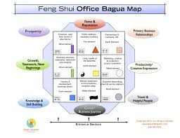 Feng Shui Office Design: The Importance Of Feng Shui Office Design ... A Ba Gua Is A Tool Used By Feng Shui Master Along With Luo Amazing Of Elegant Feng Shui Living Room Design With Cozy 406 Elements Can Create Positive Energy In Your Home How New Aquarium In Luxury Plans Designs House Ideas Good Must Know Tips Before Purchasing House Angel Advice For The Steps Bedroom Top Colors Decor Interior Awesome Office Lli For The Cool Kitchen Popular Marvelous