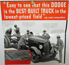 Dodge LF Series One & Half Ton Trucks Sales Folder Mailer Original What To Know Before You Tow A Fifthwheel Trailer Autoguidecom News 12ton Pickup Shootout 5 Trucks Days 1 Winner Medium Duty 59 Cummins In A Half Ton Best Diesel Swap For Small Truck Motorweek Names Nissan Titan Drivers Choice Winner For 2017 Mercedesbenz By Youtube Halfton Or Heavy Gas Which Is Right Does Threequarterton Oneton Mean When Talking These Are The Bestselling Cars And Trucks Of United 2018 Ford F150 Revealed With Power Car And Driver Toprated Edmunds Cummins Mega Truck Vs Ton Military Whats The Safest Carscom