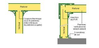 isolation chambre froide cellule frigorifique