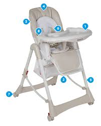 Phil And Teds Poppy High Chair Australia by Highchairs Reviews U0026 Ratings Consumer Nz