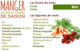 cuisiner les l umes de saison cuisiner les fruits et légumes de saison et locaux du mois de mai