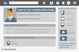 How To Use LinkedIn Effectively How To Upload Your Resume Lkedin 25 Elegant Add A A Linkedin Youtube Dental Assistant Sample Monstercom Easy Ways On Pc Or Mac 8 Steps Profile Json Exporter Bookmarklet Download Resumecv From What Should Look Like In 2018 Money Cashier To Example Include Resume Lkedin Mirznanijcom Turn Into Beautiful Custom With Cakeresume